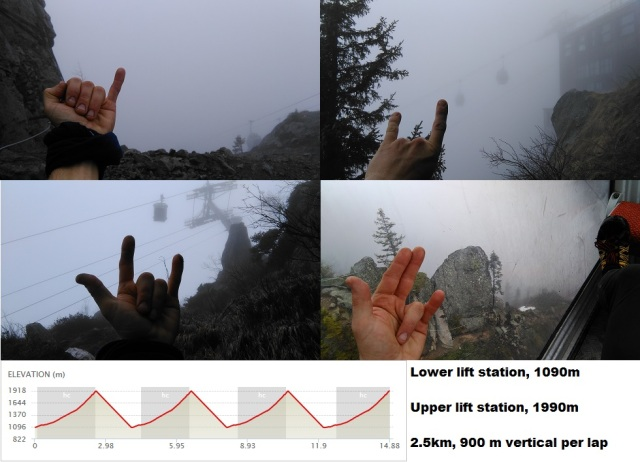 Laps of Vertical KM